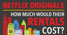 netflix rentals