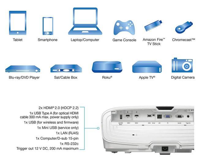 Epson Home Cinema 5050UB 4K PRO-UHD compatibility